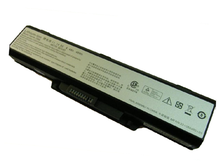 PHILIPS 2200_-8735_SCUD